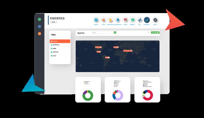 Platform with statisticians location video hosting